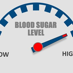 Image for Why is my blood glucose high?